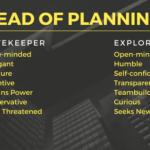 SECRET NUMBER 2: Your Head of Strategic Planning: Friend or Foe?